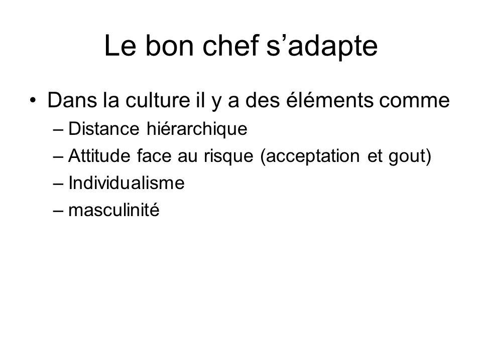 Le bon chef s'adapte Dans la culture il y a des éléments comme
