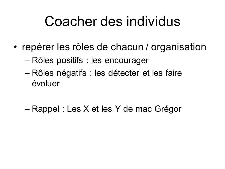 Coacher des individus repérer les rôles de chacun / organisation