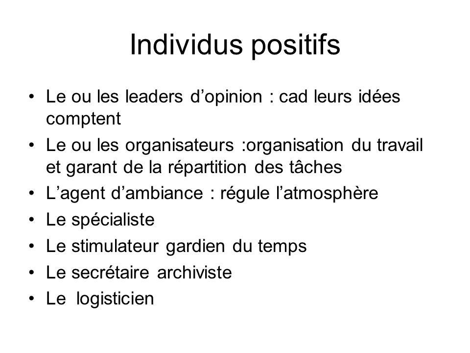 Individus positifs Le ou les leaders d'opinion : cad leurs idées comptent.