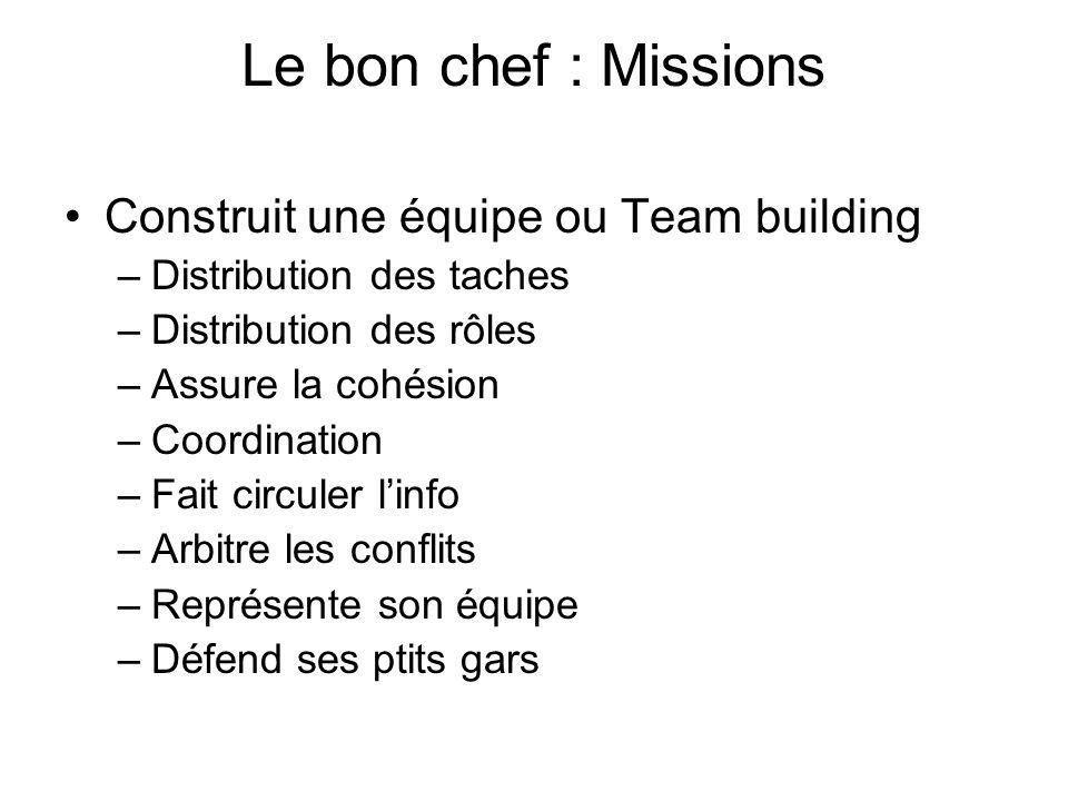 Le bon chef : Missions Construit une équipe ou Team building