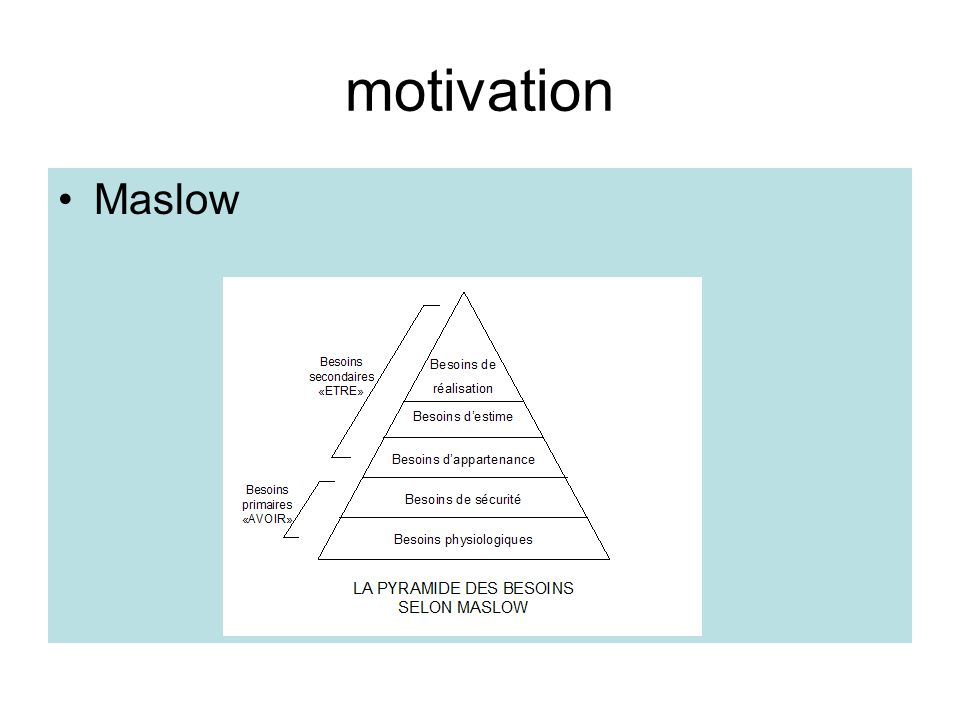 motivation Maslow