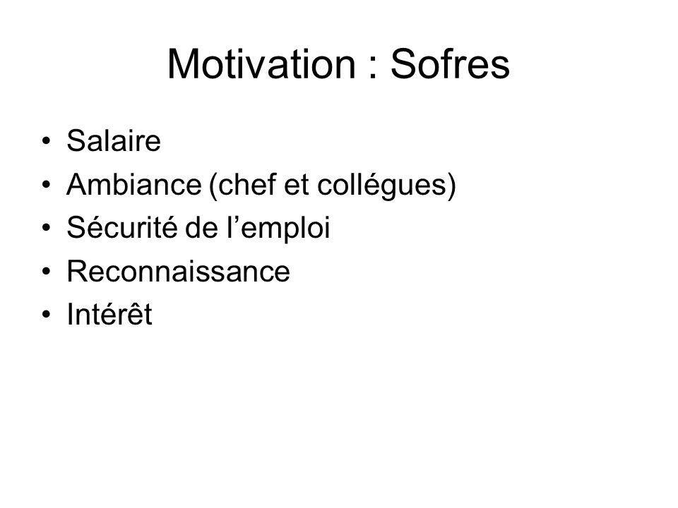 Motivation : Sofres Salaire Ambiance (chef et collégues)