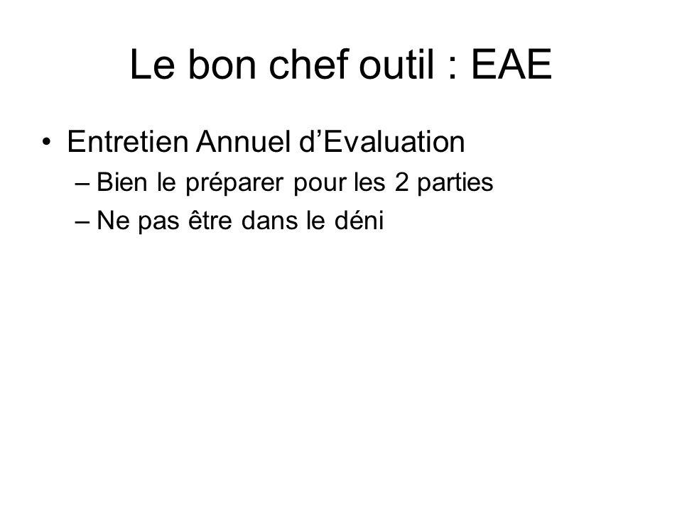 Le bon chef outil : EAE Entretien Annuel d'Evaluation