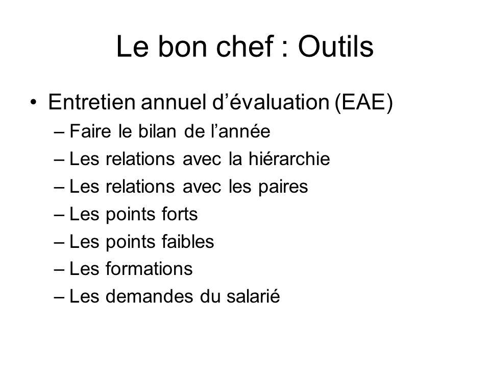 Le bon chef : Outils Entretien annuel d'évaluation (EAE)