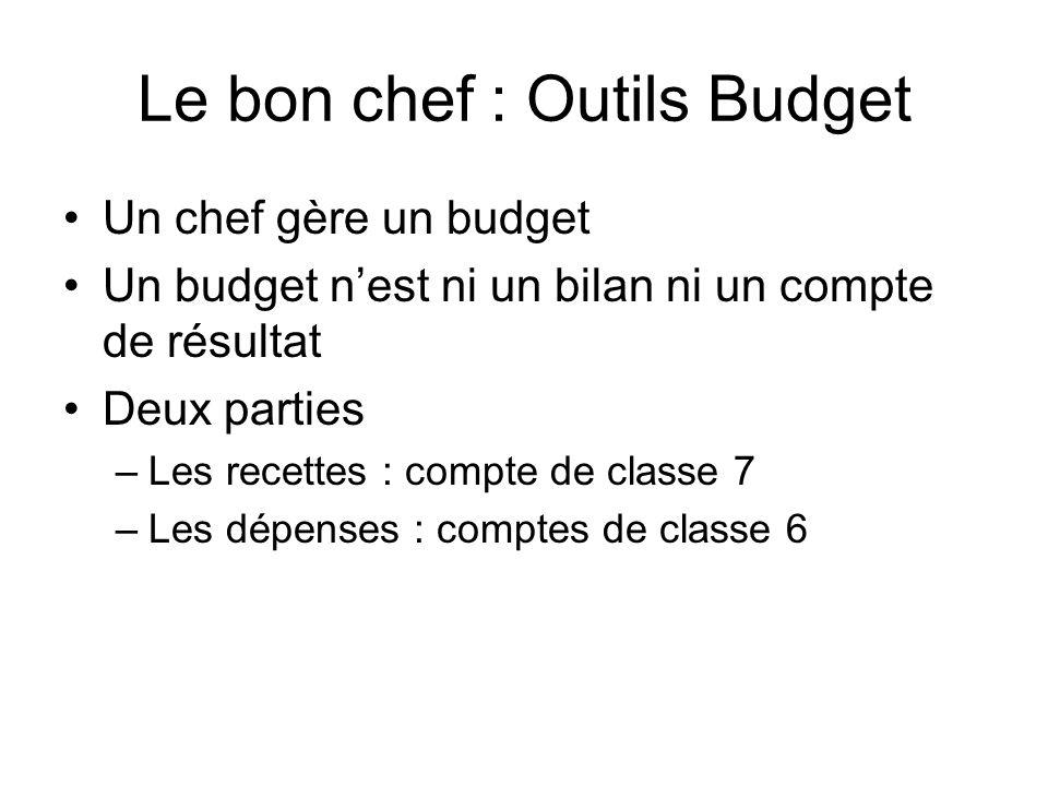 Le bon chef : Outils Budget