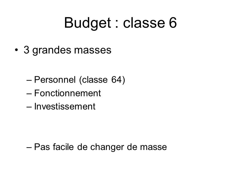 Budget : classe 6 3 grandes masses Personnel (classe 64)