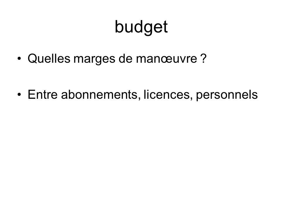 budget Quelles marges de manœuvre