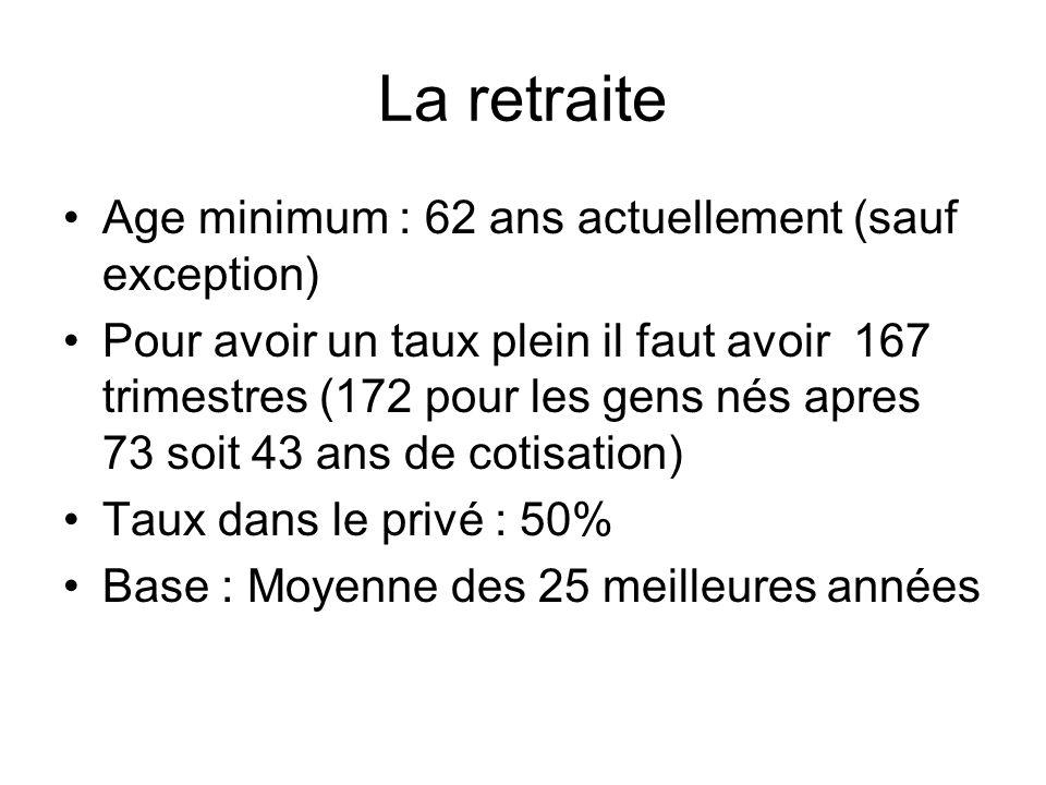 La retraite Age minimum : 62 ans actuellement (sauf exception)