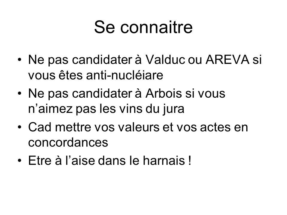 Se connaitre Ne pas candidater à Valduc ou AREVA si vous êtes anti-nucléiare. Ne pas candidater à Arbois si vous n'aimez pas les vins du jura.