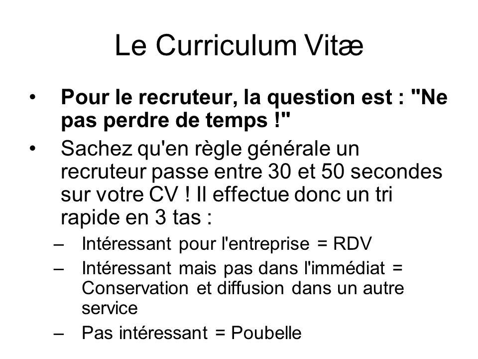 Le Curriculum Vitæ Pour le recruteur, la question est : Ne pas perdre de temps !