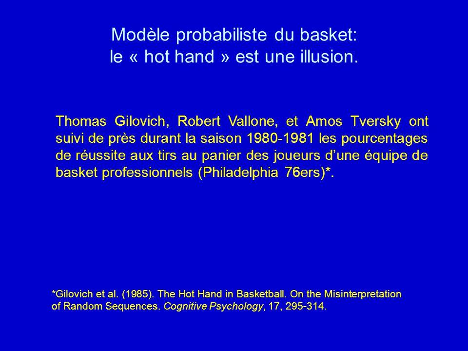 Modèle probabiliste du basket: le « hot hand » est une illusion.