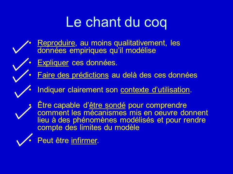 Le chant du coq Reproduire, au moins qualitativement, les données empiriques qu'il modélise Expliquer ces données.