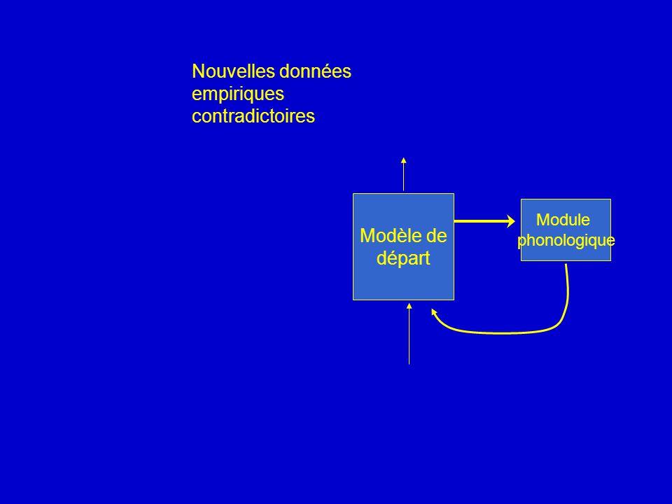 Nouvelles données empiriques contradictoires Modèle de départ Module