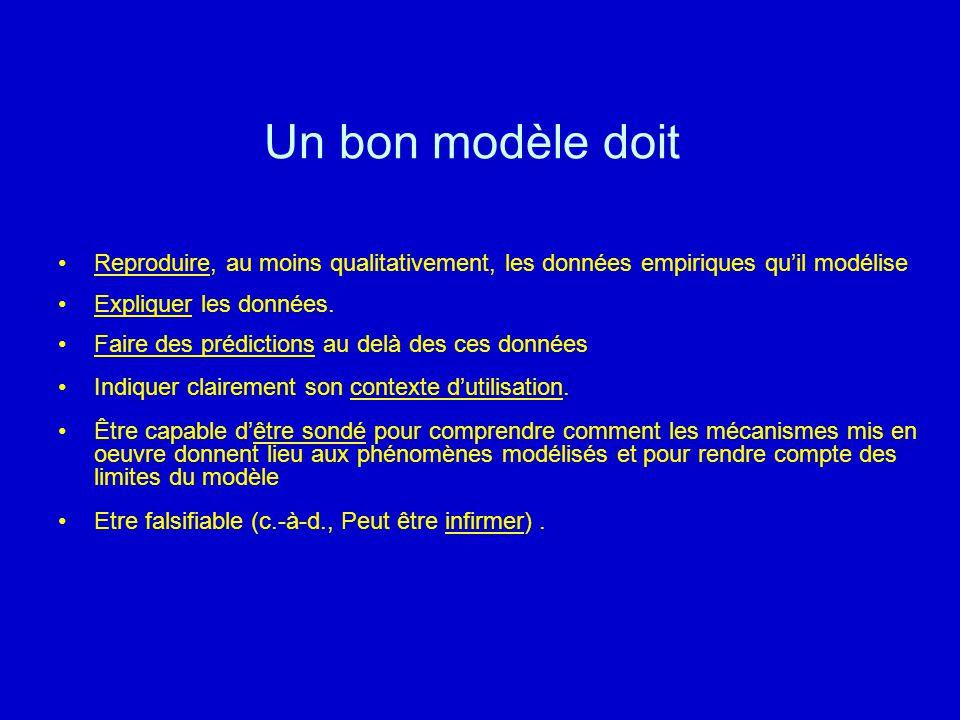 Un bon modèle doit Reproduire, au moins qualitativement, les données empiriques qu'il modélise Expliquer les données.
