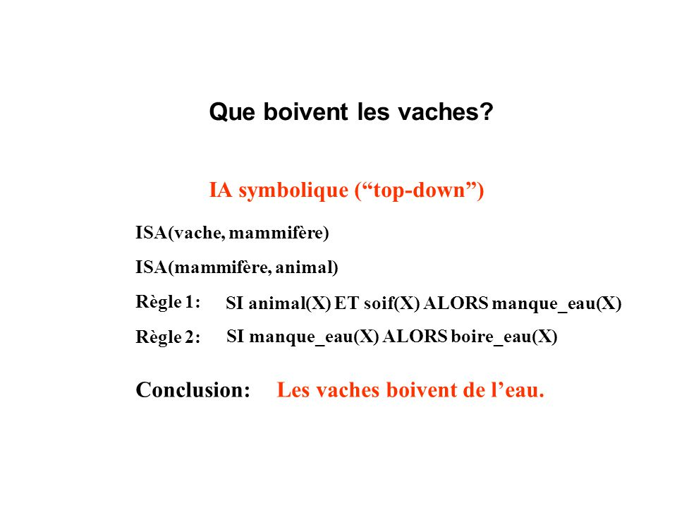Que boivent les vaches IA symbolique ( top-down ) Conclusion: