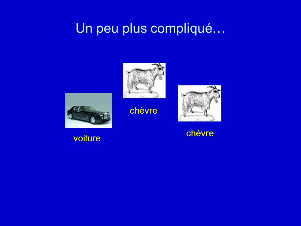 Un peu plus compliqué… chèvre chèvre voiture