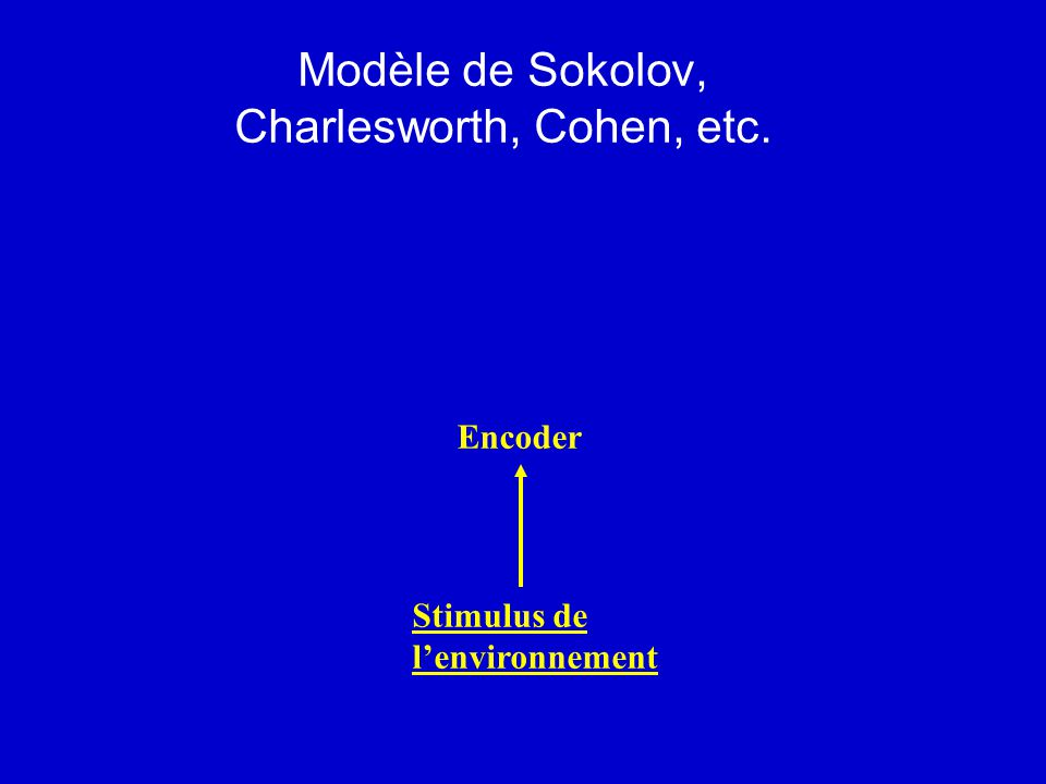 Modèle de Sokolov, Charlesworth, Cohen, etc.
