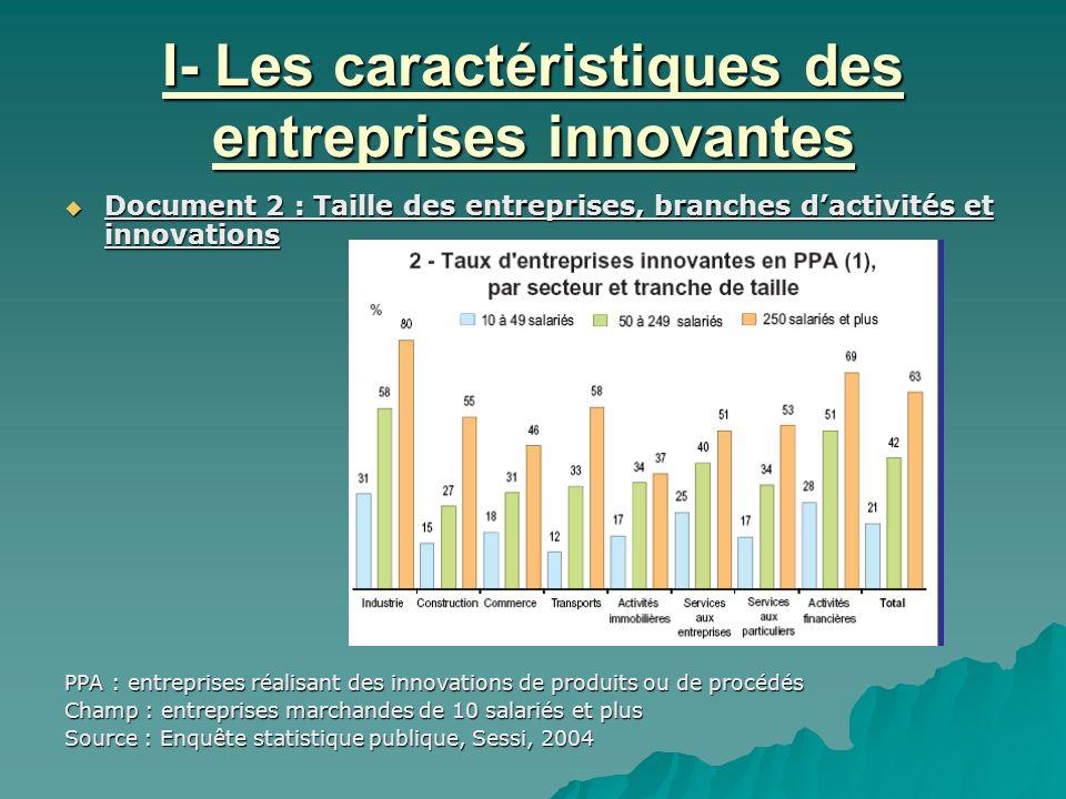 I- Les caractéristiques des entreprises innovantes