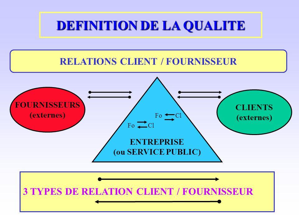 DEFINITION DE LA QUALITE RELATIONS CLIENT / FOURNISSEUR