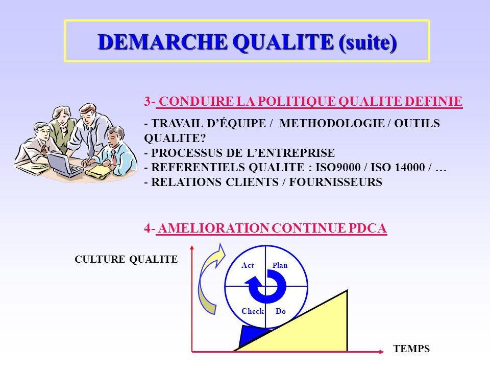 DEMARCHE QUALITE (suite)