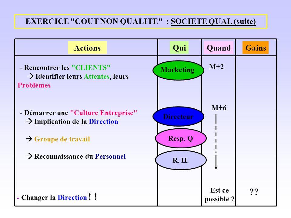 EXERCICE COUT NON QUALITE : SOCIETE QUAL (suite)