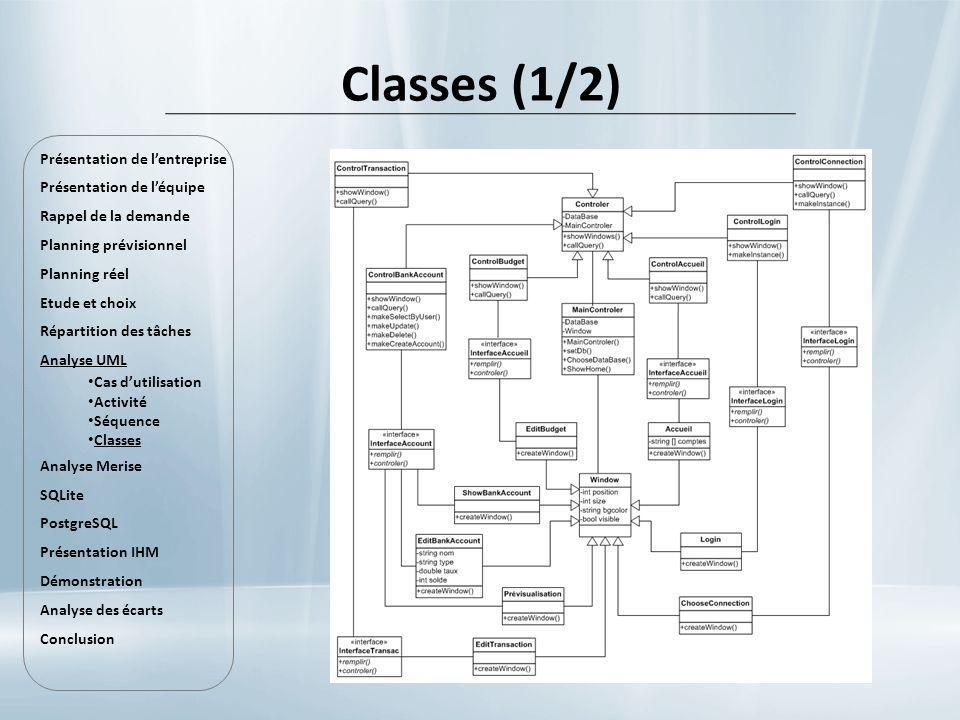 Classes (1/2) Présentation de l'entreprise Présentation de l'équipe