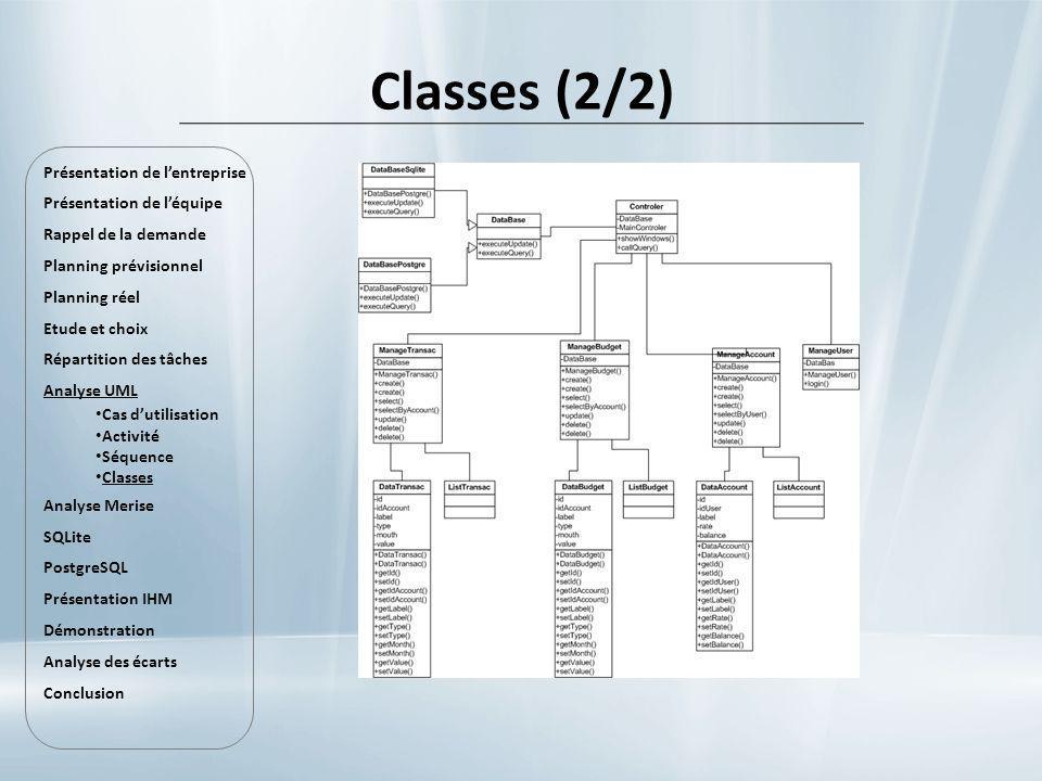 Classes (2/2) Présentation de l'entreprise Présentation de l'équipe