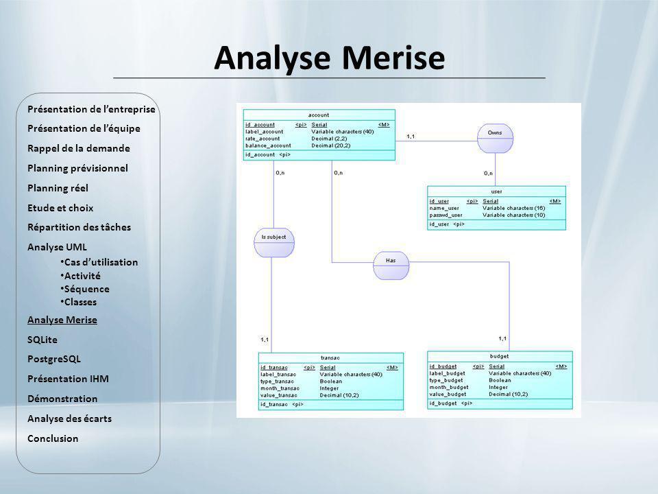 Analyse Merise Présentation de l'entreprise Présentation de l'équipe