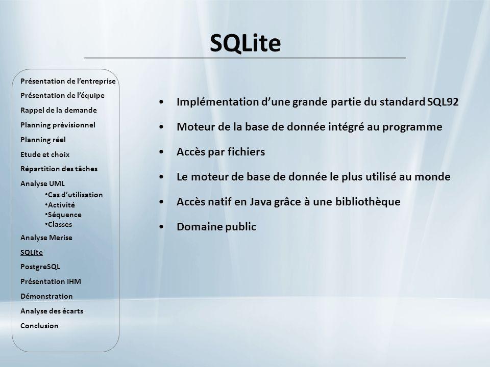SQLite Implémentation d'une grande partie du standard SQL92