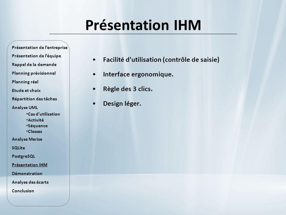 Présentation IHM Facilité d'utilisation (contrôle de saisie)