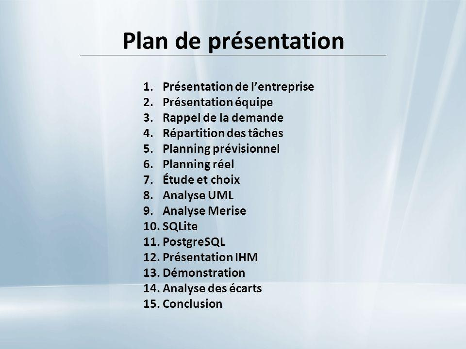 Plan de présentation Présentation de l'entreprise Présentation équipe