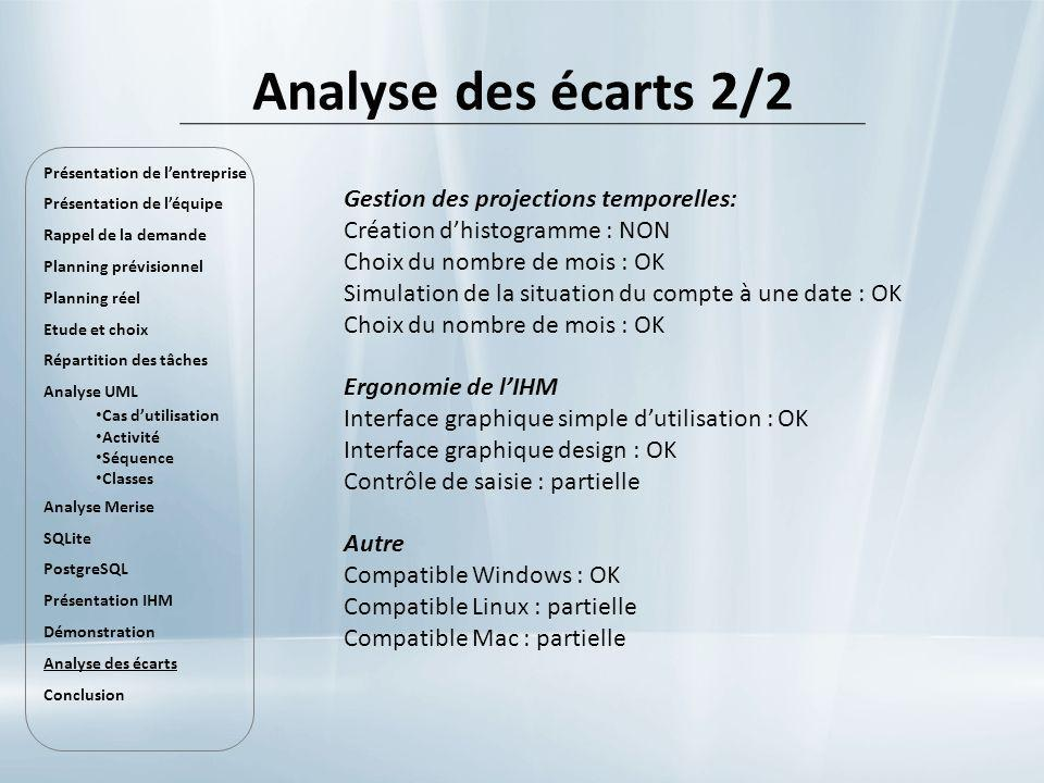 Analyse des écarts 2/2 Gestion des projections temporelles: