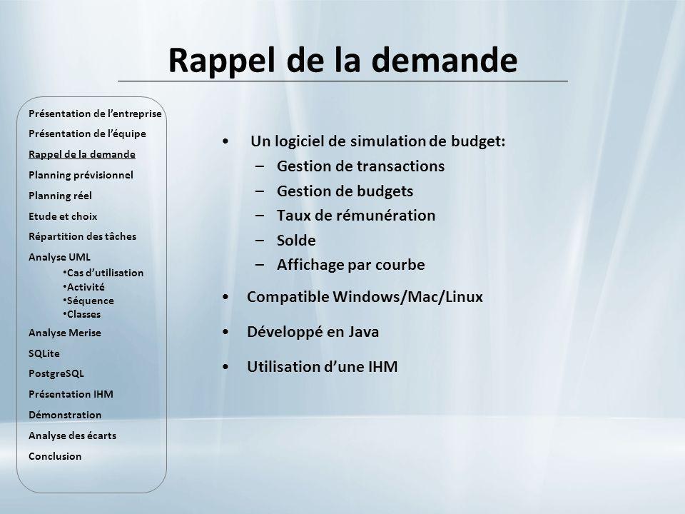 Rappel de la demande Un logiciel de simulation de budget: