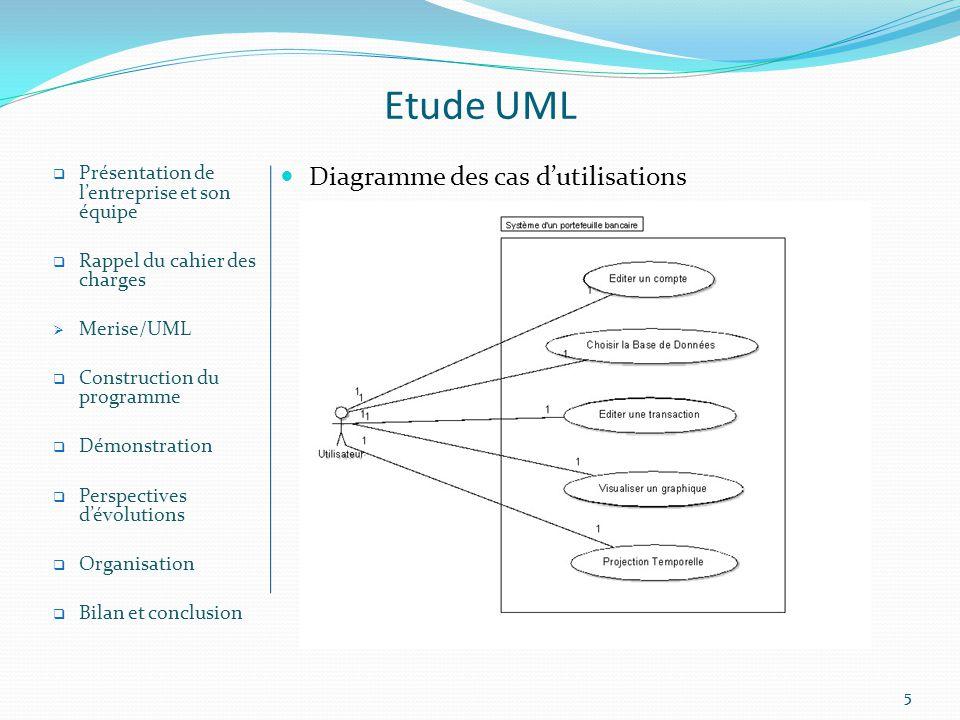 Etude UML Diagramme des cas d'utilisations