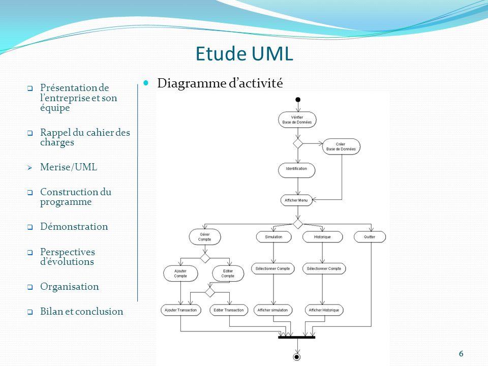 Etude UML Diagramme d'activité