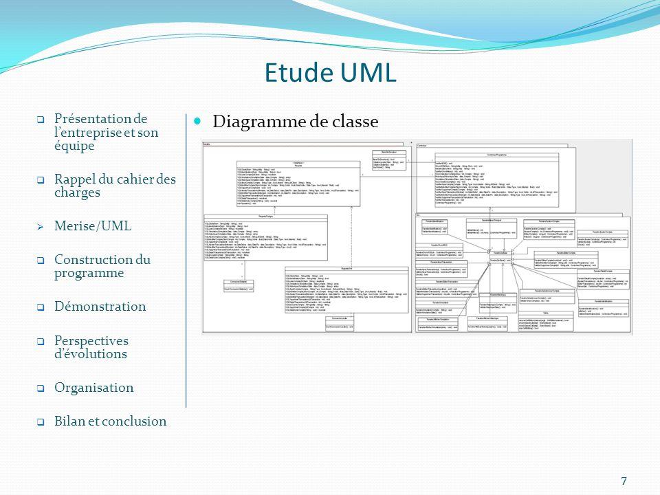 Etude UML Diagramme de classe