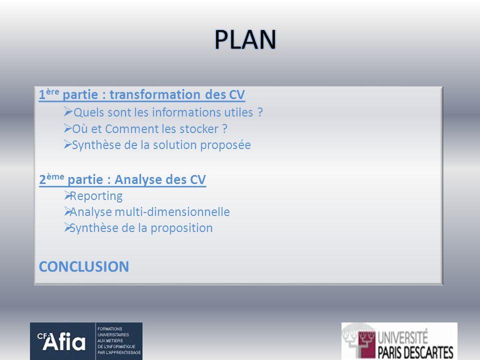 PLAN CONCLUSION 1ère partie : transformation des CV