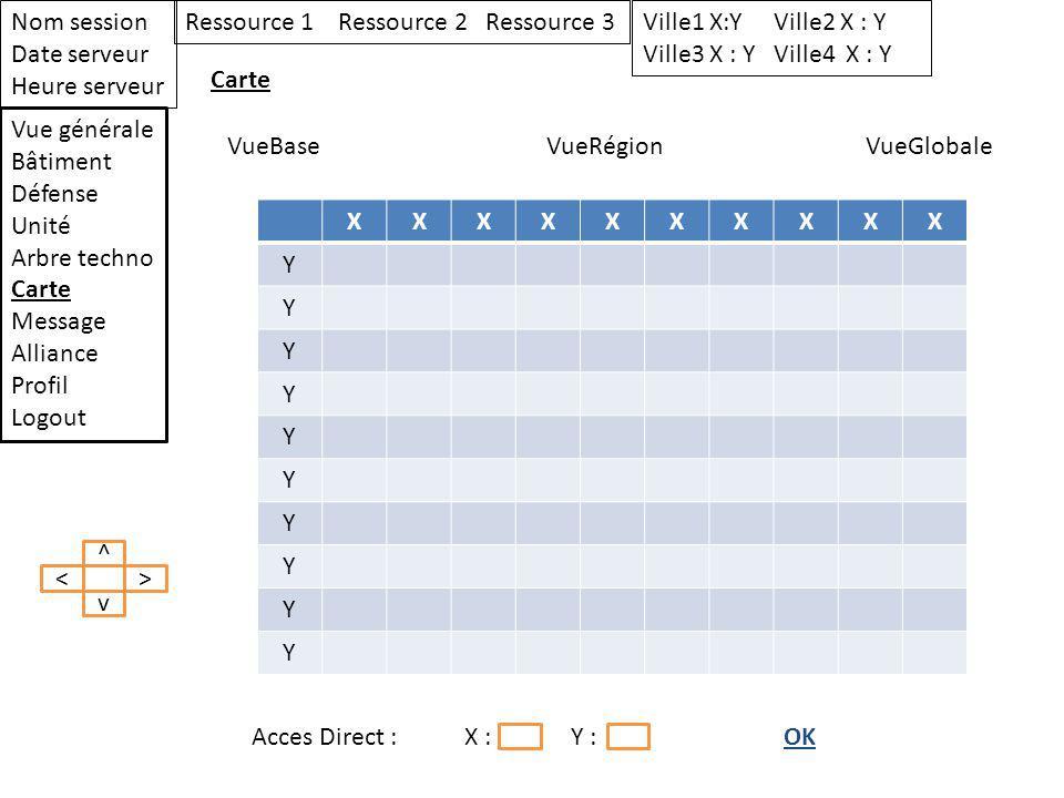 Nom session Date serveur. Heure serveur. Ressource 1 Ressource 2 Ressource 3. Ville1 X:Y Ville2 X : Y Ville3 X : Y Ville4 X : Y.