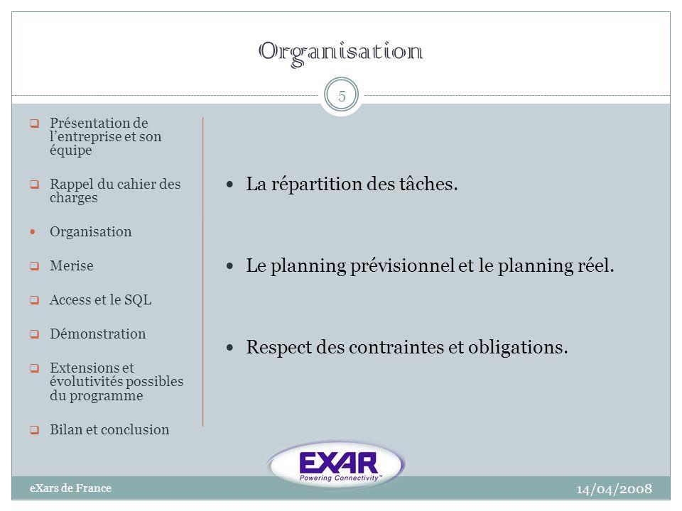 Organisation La répartition des tâches.