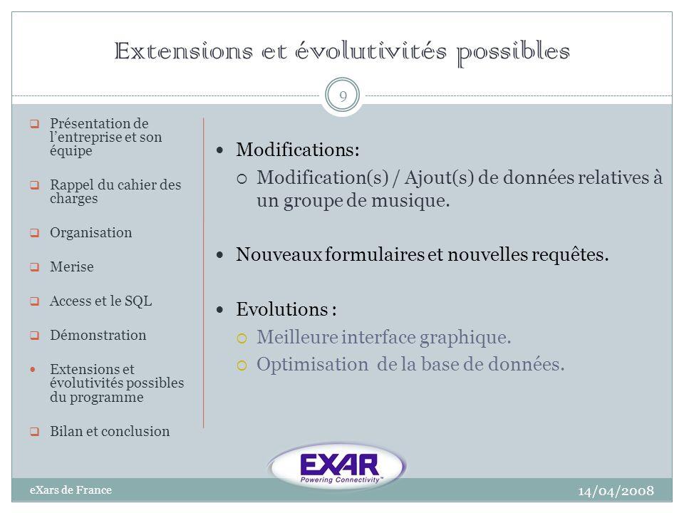 Extensions et évolutivités possibles