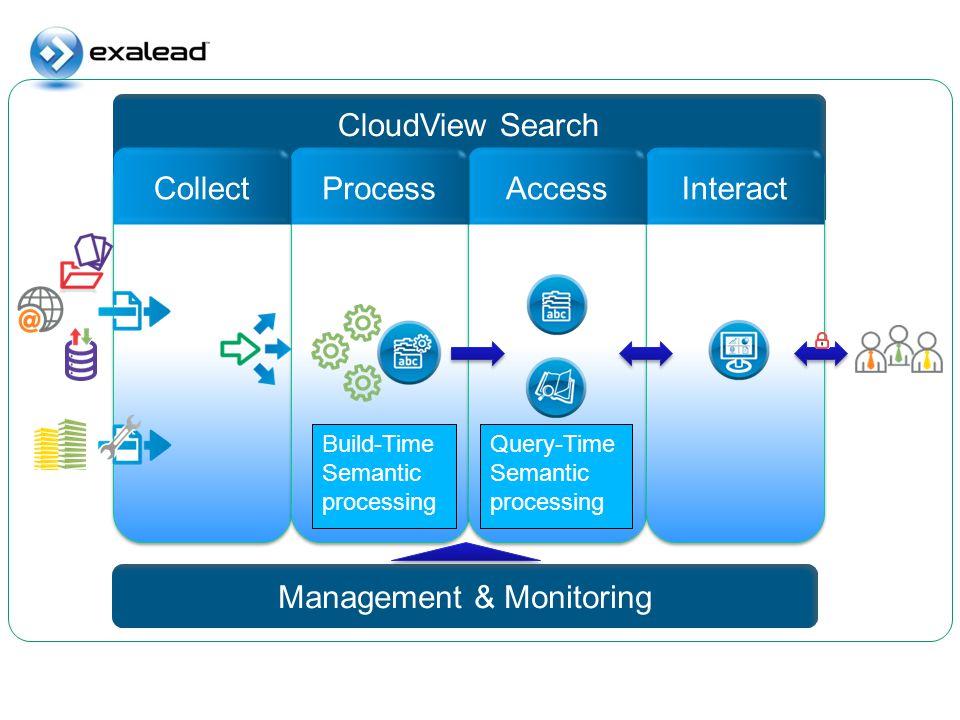 Management & Monitoring