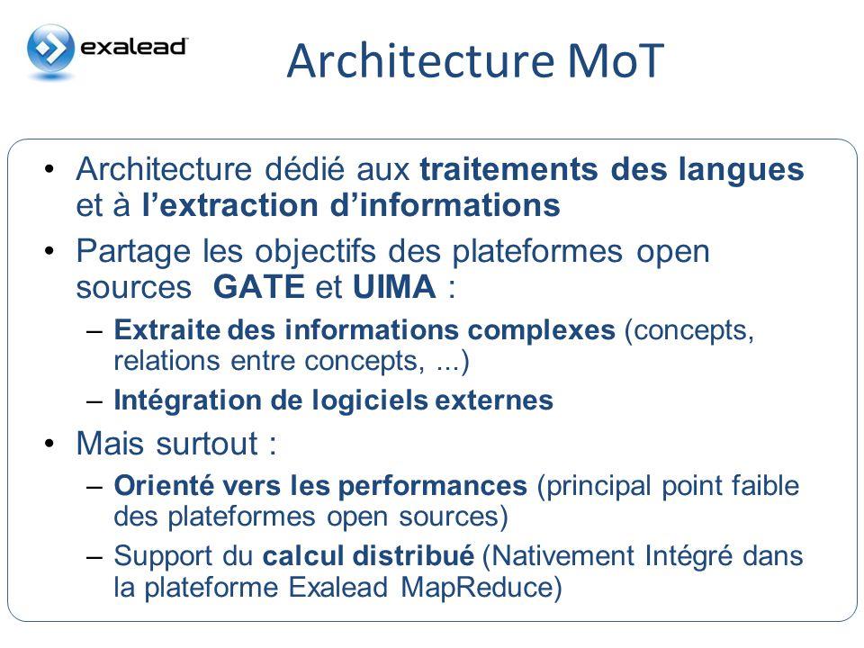 Architecture MoT Architecture dédié aux traitements des langues et à l'extraction d'informations.
