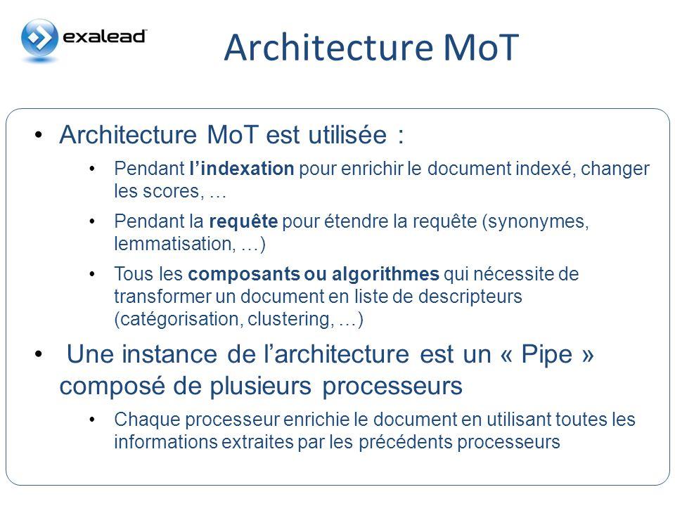 Architecture MoT Architecture MoT est utilisée :
