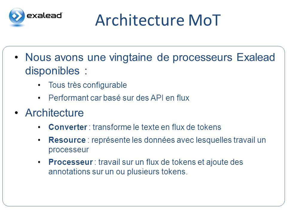 Architecture MoT Nous avons une vingtaine de processeurs Exalead disponibles : Tous très configurable.