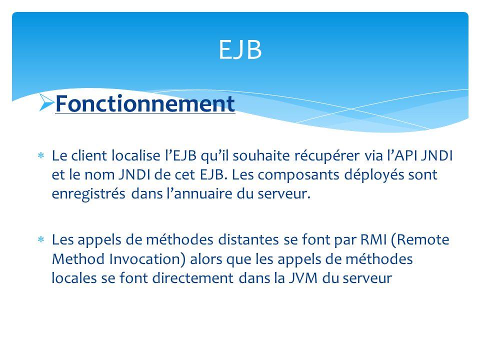 EJB Fonctionnement.