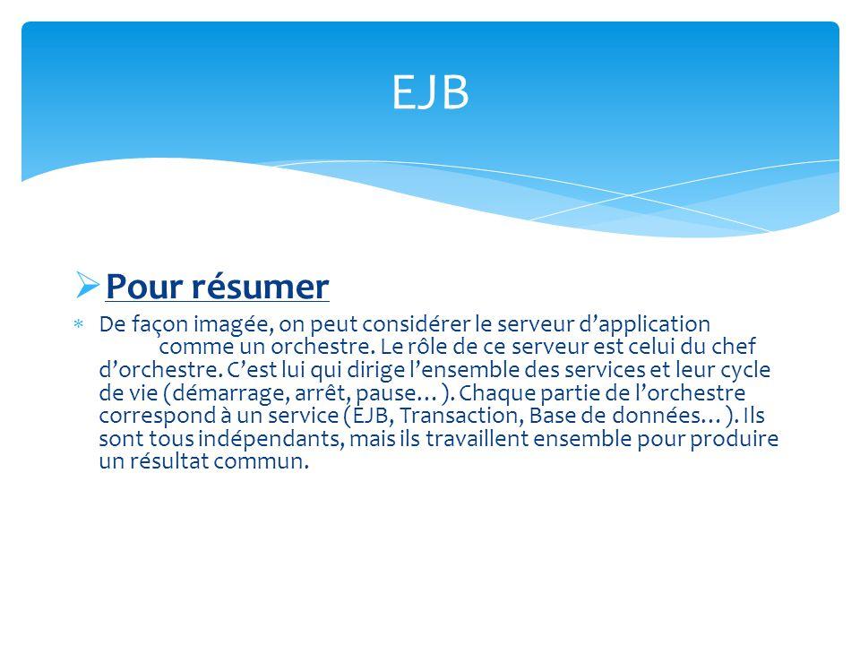 EJB Pour résumer.