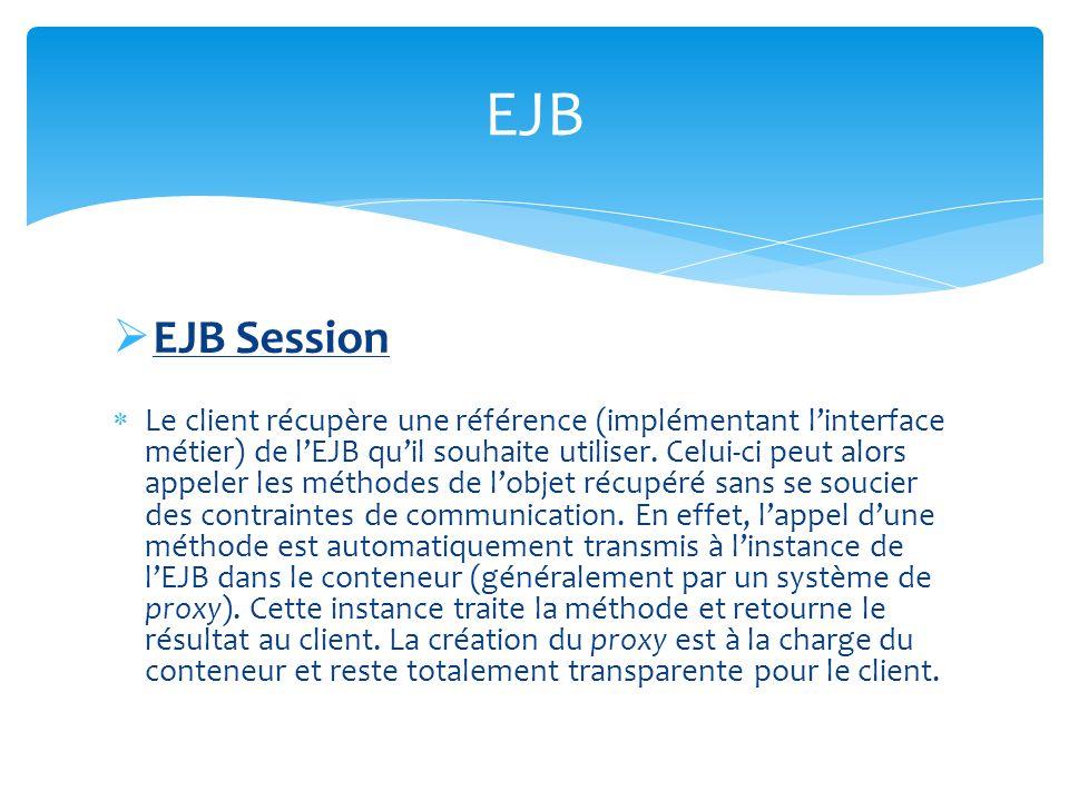 EJB EJB Session.