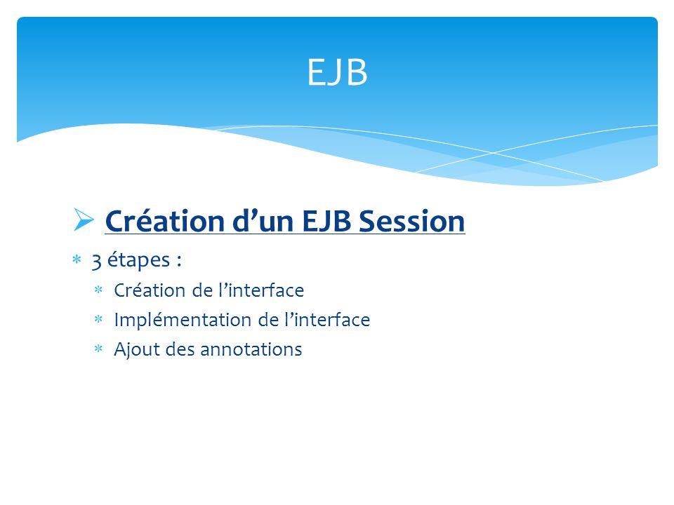 EJB Création d'un EJB Session 3 étapes : Création de l'interface