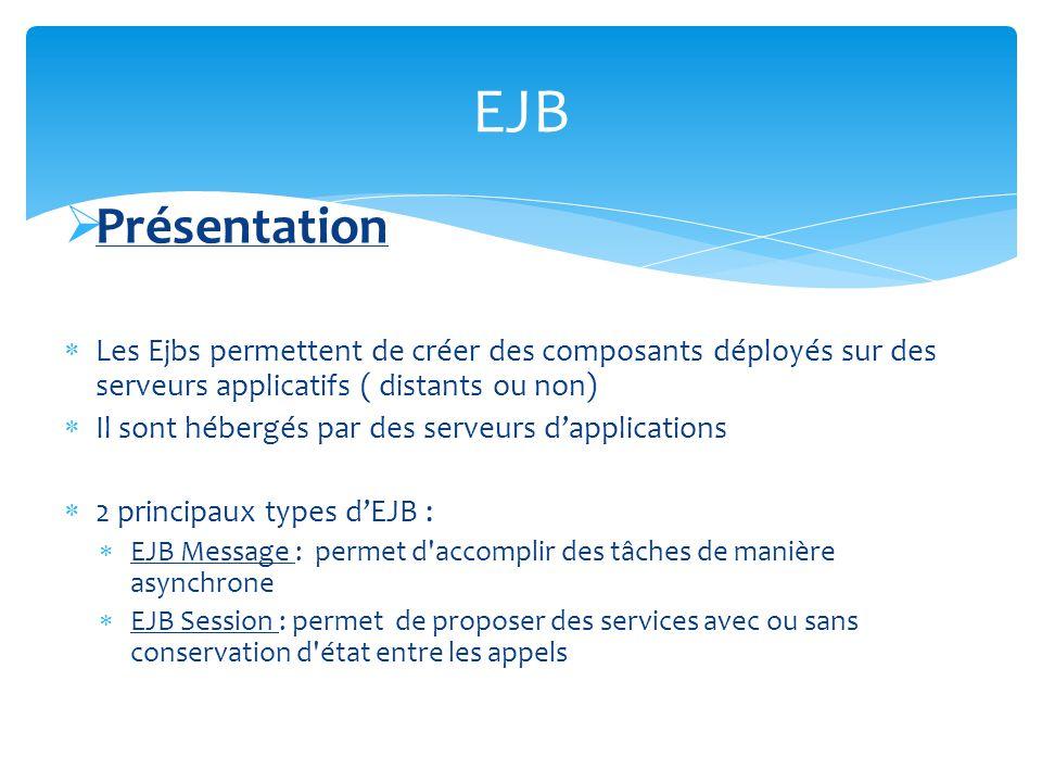 EJB Présentation. Les Ejbs permettent de créer des composants déployés sur des serveurs applicatifs ( distants ou non)