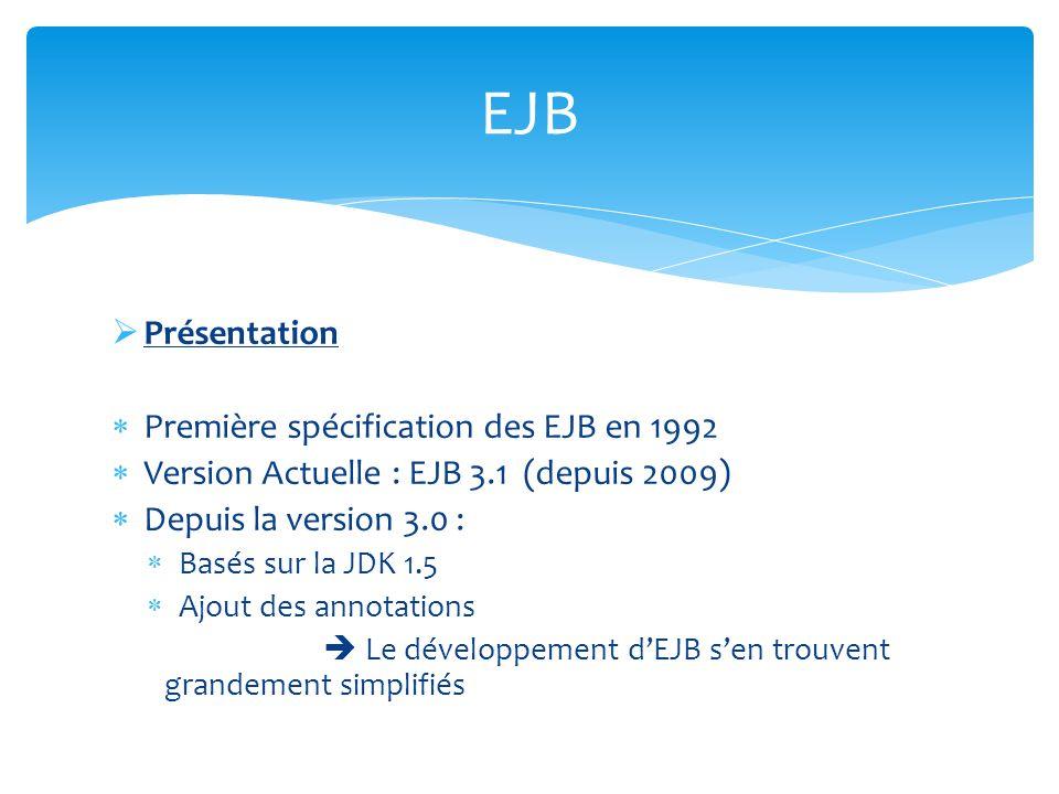 EJB Présentation Première spécification des EJB en 1992